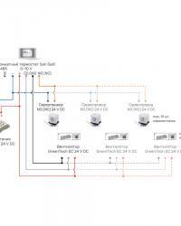 San Galli STC подключение к сети